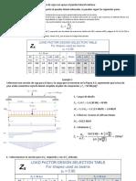 Diseño de vigas con apoyo al pandeo lateral continuo.pdf
