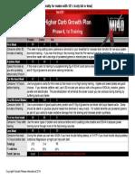 MI40X Phase 6, Males less12%, 1 x Training
