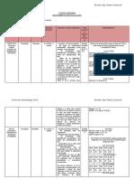 CUADRO RESUMEN INSTRUMENTOS DE EVALUACION (1).docx