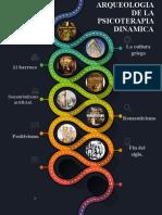 ARQUEOLOGIA DE LA PSICOTERAPIA DINAMICA