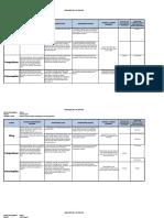 Analisis SKL, KI , KD FISIKA 8.xlsx