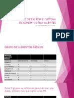 3 CÁLCULO DE DIETAS POR EL SISTEMA DE ALIMENTOS.pptx