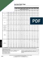LD selection - max pressure