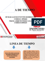 EXPOSICION , LINEA DE TIEMPO.