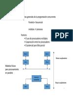 05_B_Concurrencia.pdf