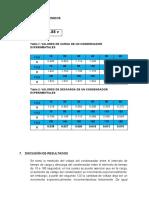 Fisica 2- informe.docx