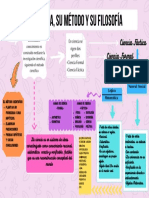 Evidencia 3. Mapa conceptual de ciencia