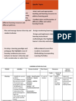PD-Discussion-LAC-Template-1 (1)