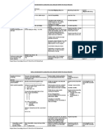 ENVIRONMENTAL IMPACTS AND MANAGEMENT PLAN-Lauan To Tud-ol FMR