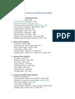 List of Glass standards