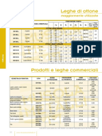 dati-tecnici-ottone.pdf