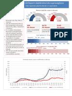 INSP - Raport saptamanal (EpiSaptamana37)