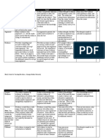 Content and Contextual Analysis Rubric