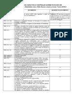 ANEXO 6 PLANILHA DE ASPECTOS E CONTROLES NORMATIVOS DAS N1