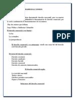 Resumen de ramas relacionadas al Derecho Comercial
