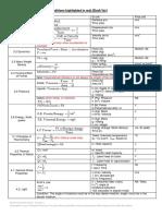 physics-formula-revision-1278598555-phpapp01.pdf