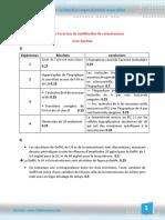 exercice3_corrige.pdf