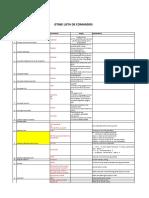 Comandos SMS - GPS.pdf