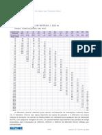 Comprimentos virtuais (2).pdf