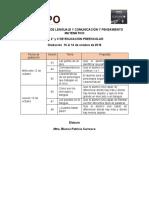 Programación_contenidos_10-14_octubre (1).docx