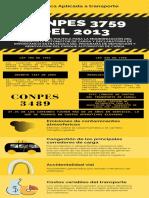 Infografía Conpes 3759