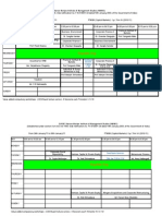 WEEKLY TIME TABLE-Capital Markets-I & II-Term III (2010-11) (3)