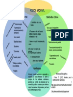 Diagrama de Veen policia nacional.pptx