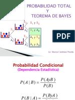 147476162-Teorema-Total-y-de-BAYES.pptx