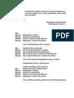 Auditoría Financiera Actividad 4