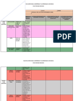 2° 14-18SEP FORMATO DEL PLAN DE ACCIÓN PARA EL TRABAJO A DISTANCIA 2020-2021