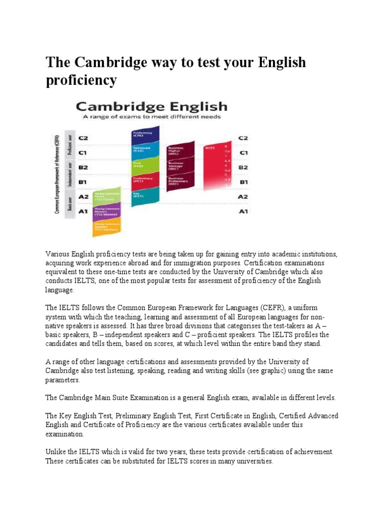 The Cambridge Way To Test Your English Proficiency International