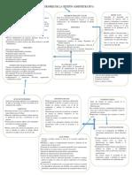PRECURSORES DE LA GESTIÓN ADMINISTRATIVA.pdf