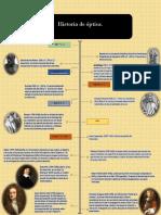 Linea del tiempo PARTE 1.pdf