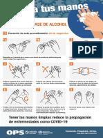 OMS DESIFECCIÓN DE MANOS.pdf