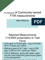 Community-NM-FTIR