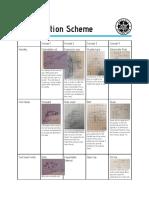 andersen teoh - classification scheme - final take