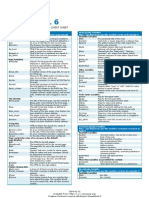 drupal-theming-cheat-sheet