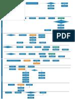 GPE new process 1.5