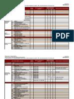 ISO27k_SOA_sample