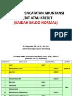 002 - Kaidah Debit - Kredit - Saldo Normal