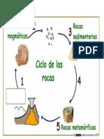 CICLO DE ROCAS