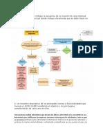 DIAGRAMA METODOLOGIA Y TECNICAS DE INVESTIGACION (Nuevo curriculo Resol. 5218).docx