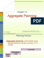 Chap 14 Aggregate Planning