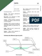 Vocabulaire Schema-p22-23