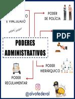 Mapas Mentais - Poderes da Administração