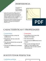 CURVAS DE INDIFERENCIA.pptx