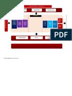Formatos Mapa de proceso - Caracterizacion - ficha de indicadores - CHAMBI.xlsx