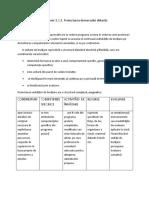 Activitate 1.3.1. Proiectarea demersului didactic