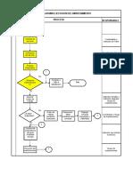Copia de Diagrama flujo ejecuci%C3%B3n mantenimiento(1)