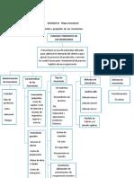 función y propósito de los inventarios1.docx